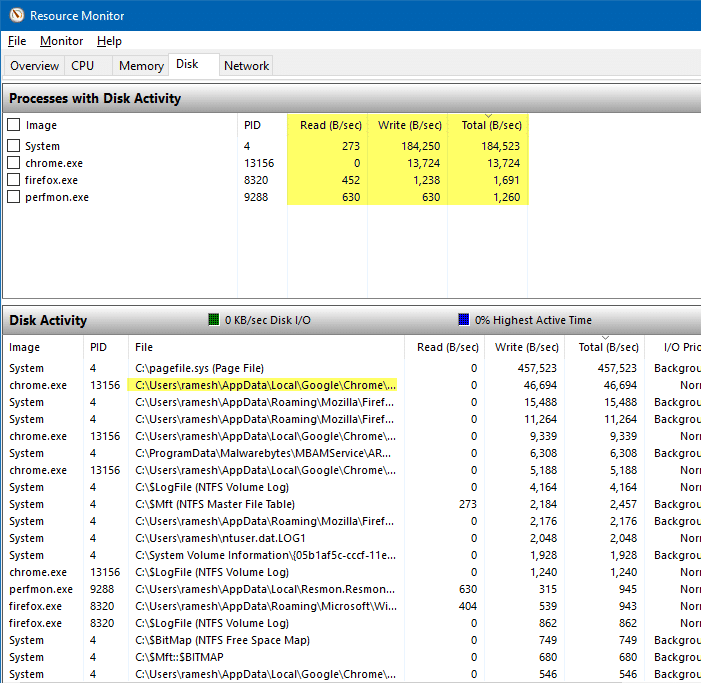 resource monitor resmon.exe read bytes i/o write bytes